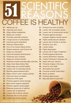 Health Benefits Drinking Kluang Black Coffee